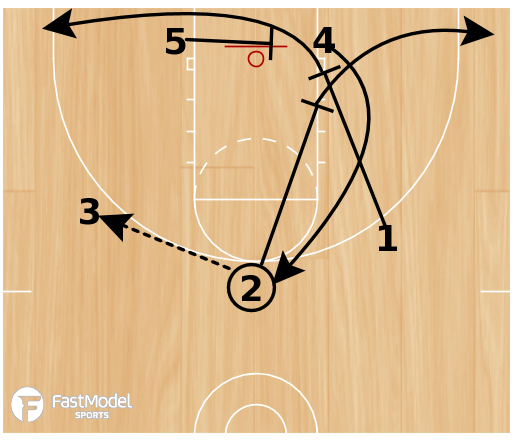 Basketball Play - Mavericks Dirk Iso