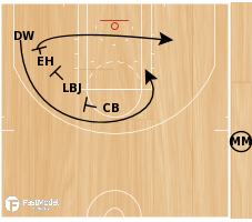 Basketball Play - Play of the Day 03-31-2011: End of Game-Angle