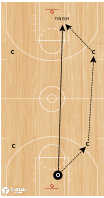 Basketball Play - Rim Run Drill