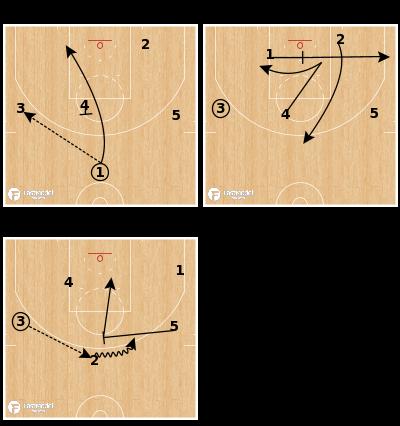 Basketball Play - Bulls Mid Ball Screen