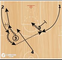 Basketball Play - Miami DHO Pin Down