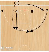 Basketball Play - Up Flex