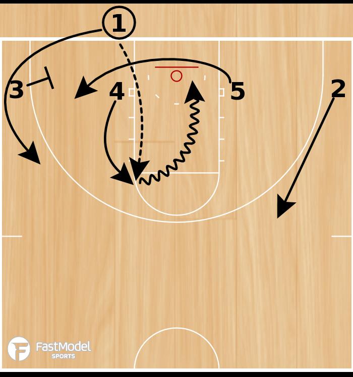 Basketball Play - Up Iso