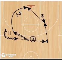 Basketball Play - NBA Play of the Day May 21: Miami Heat DHO Rip