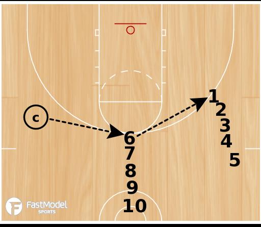 Basketball Play - Marquette Shooting