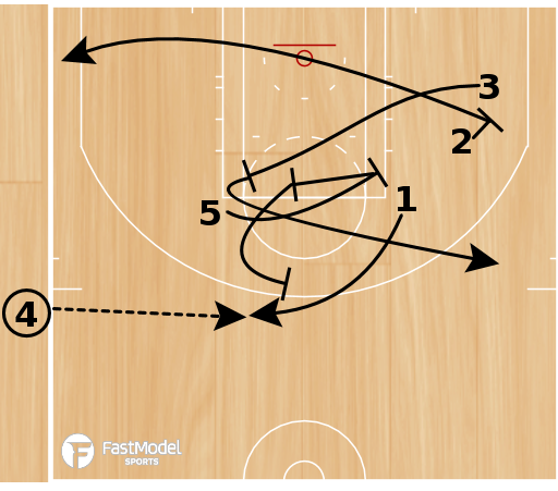 Basketball Play - Play of the Day 03-30-2011: End of Game-Arc