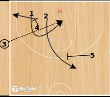 Basketball Play - NBA Play of the Day May 23: Boston Celtics EOG SOB LOB