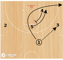 Basketball Play - Kentucky Cross