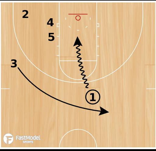 Basketball Play - Cincy Iso