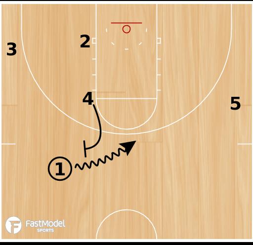 Basketball Play - Flood
