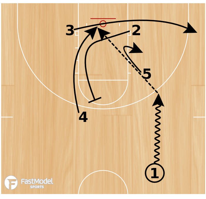 Basketball Play - Play of the Day 03-14-2011: 4 Back