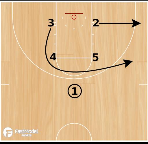 Basketball Play - Back