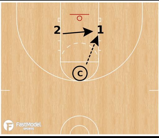 Basketball Play - Game Like Drills for Pregame Warm Up