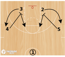 Basketball Play - Buckeye