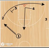 Basketball Play - Post Button Hook