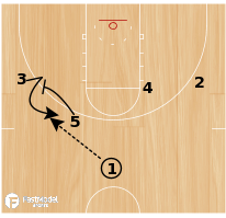 Basketball Play - Louisville- Option For Shooters