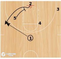 Basketball Play - Michigan State-Curl