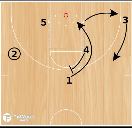 Basketball Play - Michigan State-Curl