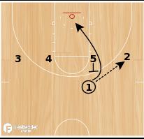 Basketball Play - 14 Rip Triple