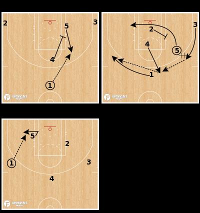 "Basketball Play - Charlotte Hornets - ""Elbow 5"""