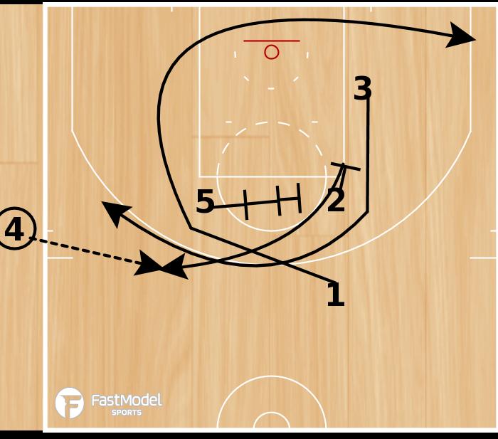 Basketball Play - NBA Play of the Day May 28: Memphis Grizzlies SOB