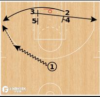 Basketball Play - 66 Motion