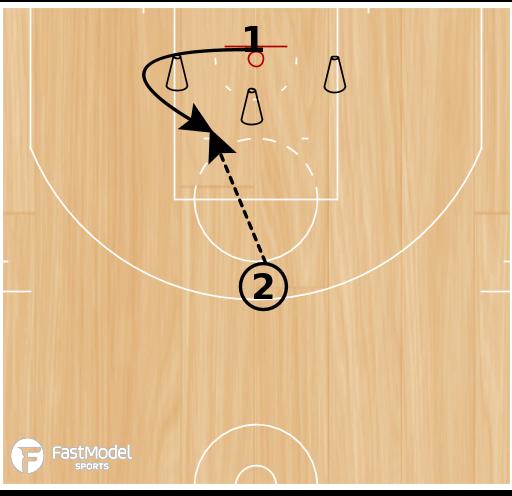 Basketball Play - Schrempf Shooting