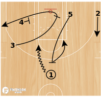 Basketball Play - NBA Play of the Day May 24: San Antonio Spurs Hook Out