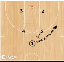 "Basketball Play - America's Play ""Flood"""