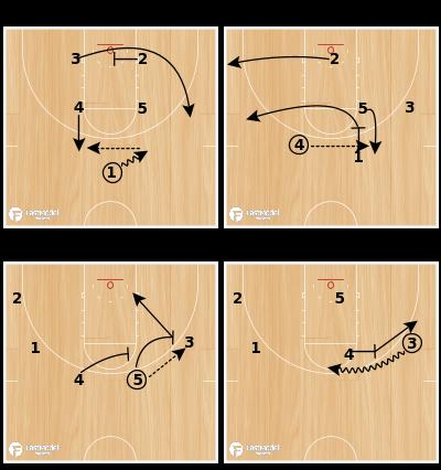 Basketball Play - 22