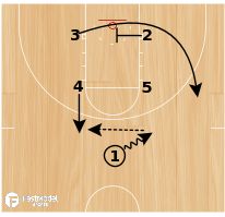Basketball Play - 22