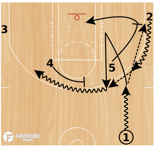 Basketball Play - Play of the Day 03-18-2011: 2 Lift