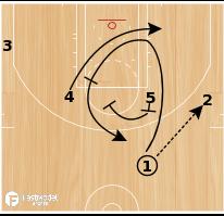 Basketball Play - UCLA Back