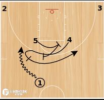 Basketball Play - Hook Twist