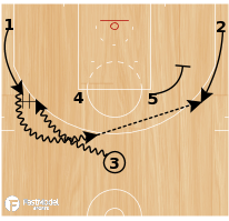 Basketball Play - NBA Play of the Day May 29: Miami Heat Opening DHO