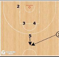 Basketball Play - Banvit - Elevator Spain SLOB