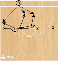 Basketball Play - High - Twist