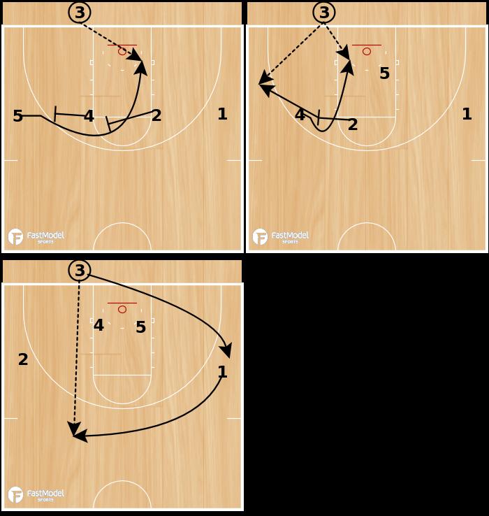 Basketball Play - High - Up