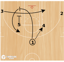 Basketball Play - Elbow Flex