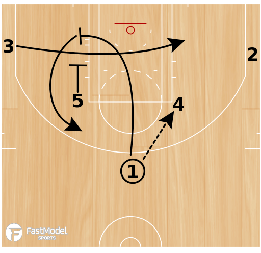 Basketball Play - Elbow Flex