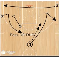 Basketball Play - Elbow Down