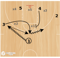 Basketball Play - Play of the Day 03-21-2011: 3 Loop