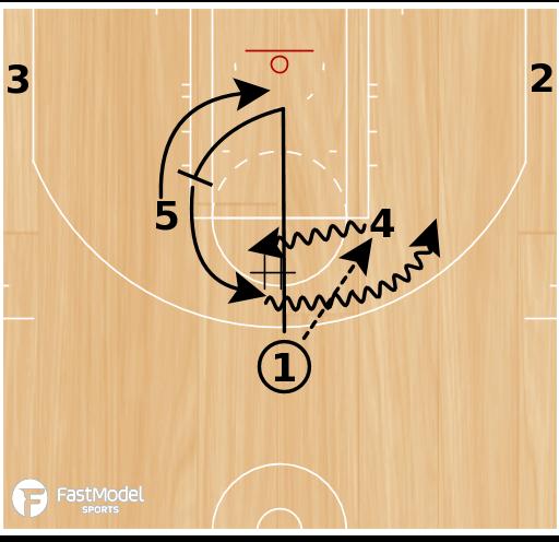 Basketball Play - Elbow Power