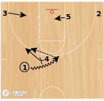 Basketball Play - Louisville Pick N' Pop Counter