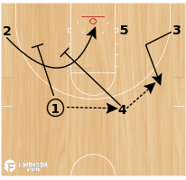 Basketball Play - Stagger String Floppy