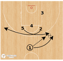 "Basketball Play - Fenerbahce - ""5"""