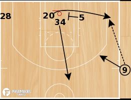 Basketball Play - Triangle (6 plays)
