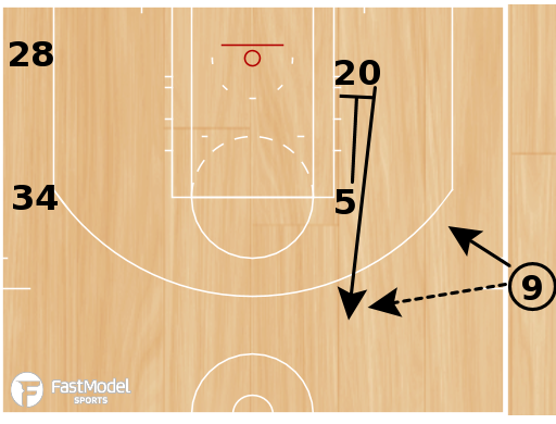 Basketball Play - Triangle (6 plays)
