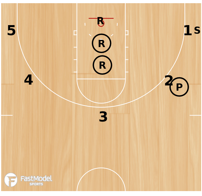 Basketball Play - Billy Donovan: Celtic 50