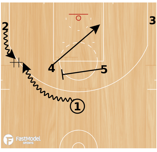 Basketball Play - NBA Play of the Day May 30: Memphis Grizzlies Horns DHO